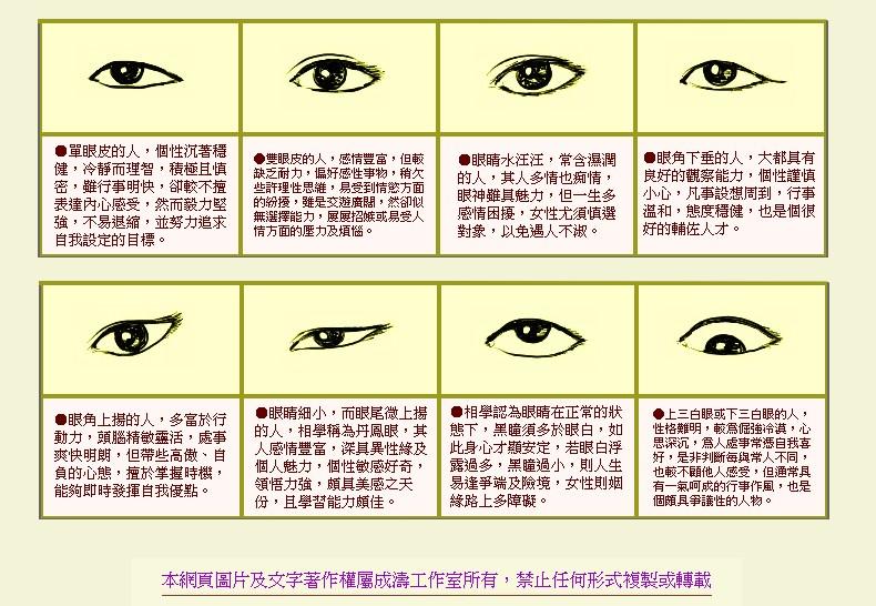 图解麻衣神相 - 好运来房產袁维涛 - 建湖县好运来房产13092110009