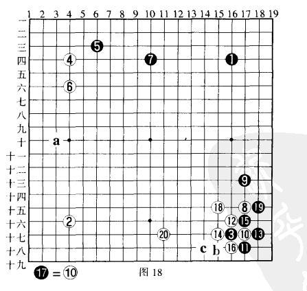 学围棋如何识棋图