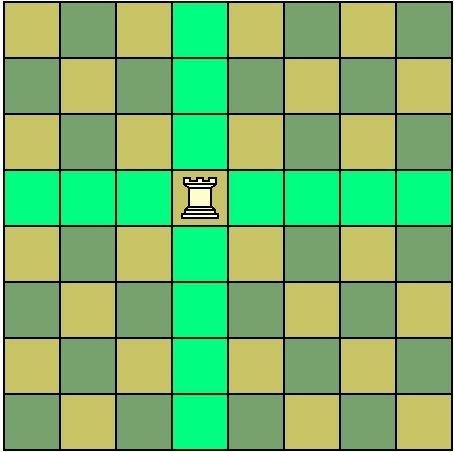 国际象棋棋盘,棋子基本知识图片
