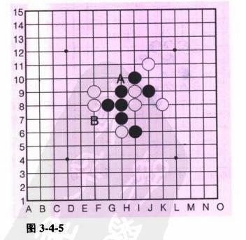 三子棋必胜方法图-子五棋取胜技巧 四三取胜图片