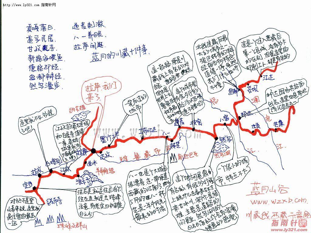 川藏线手绘地图(西藏段)