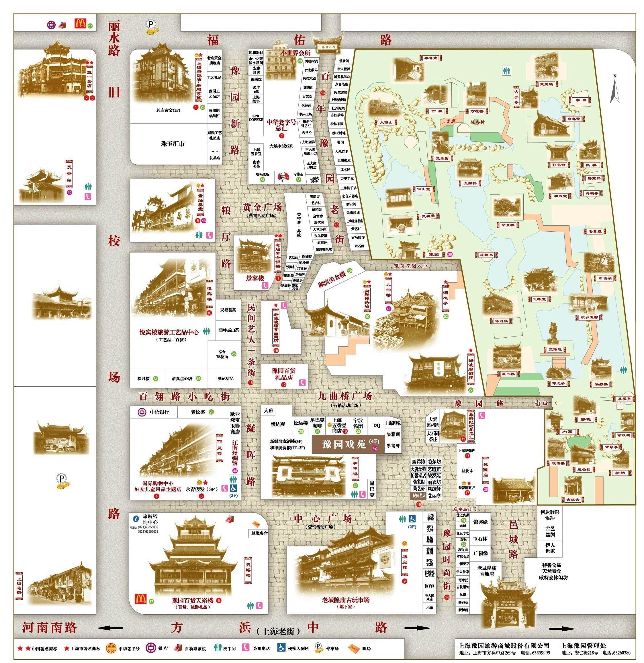 上海城隍庙导游图