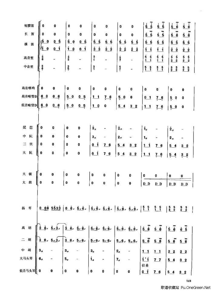 金蛇狂舞古筝合奏曲谱