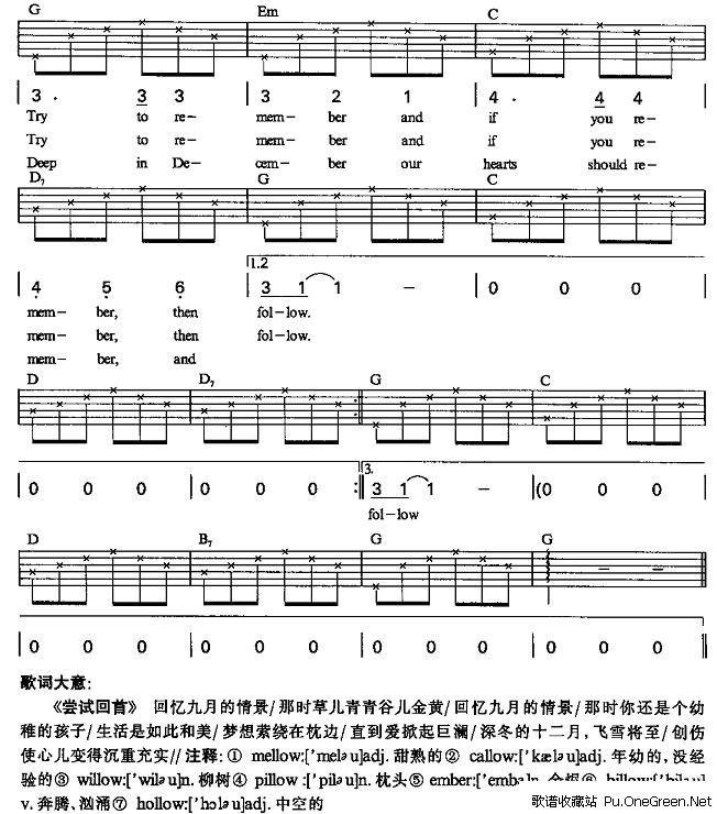 天空之城 简易独奏谱 附前奏以及和弦指法
