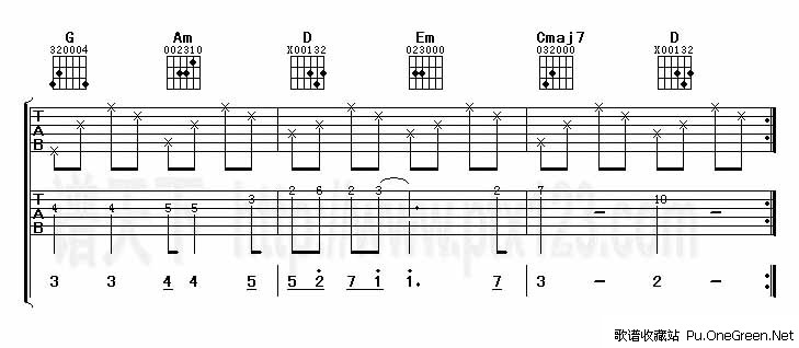 html这个狠全的求相逢是首歌.还有我的吉他六线谱(组图),谢谢大.