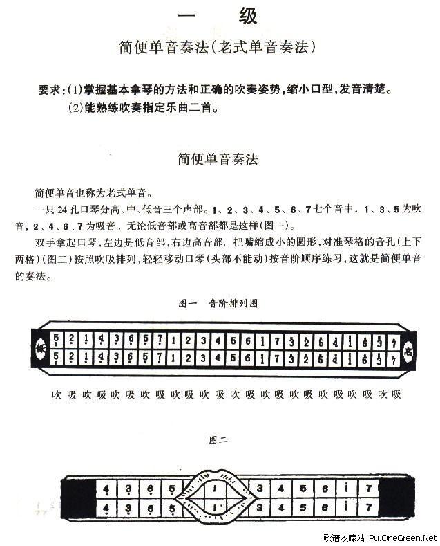 邓丽君北国之春简谱歌谱