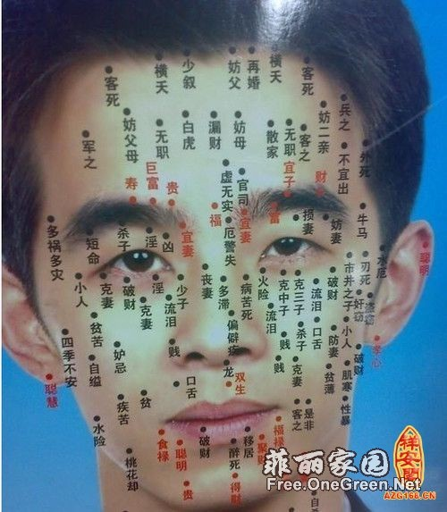 面部痣的位置与命运可是有互相影响
