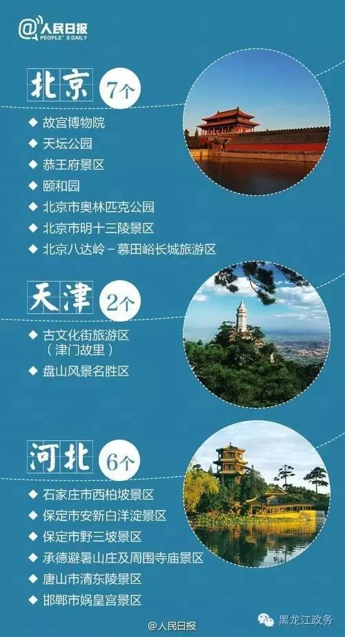 河北旅游局_国家5A级旅游景点名单_地图窝