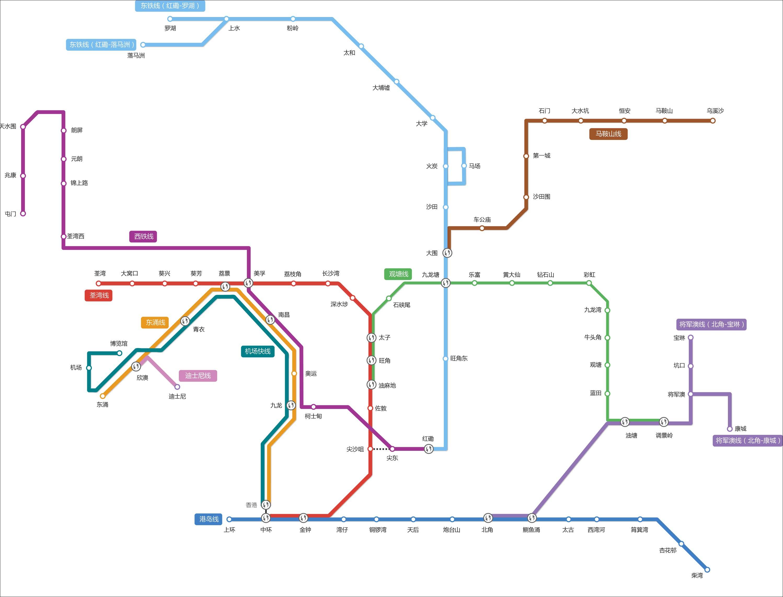 香港地铁线路图 高清