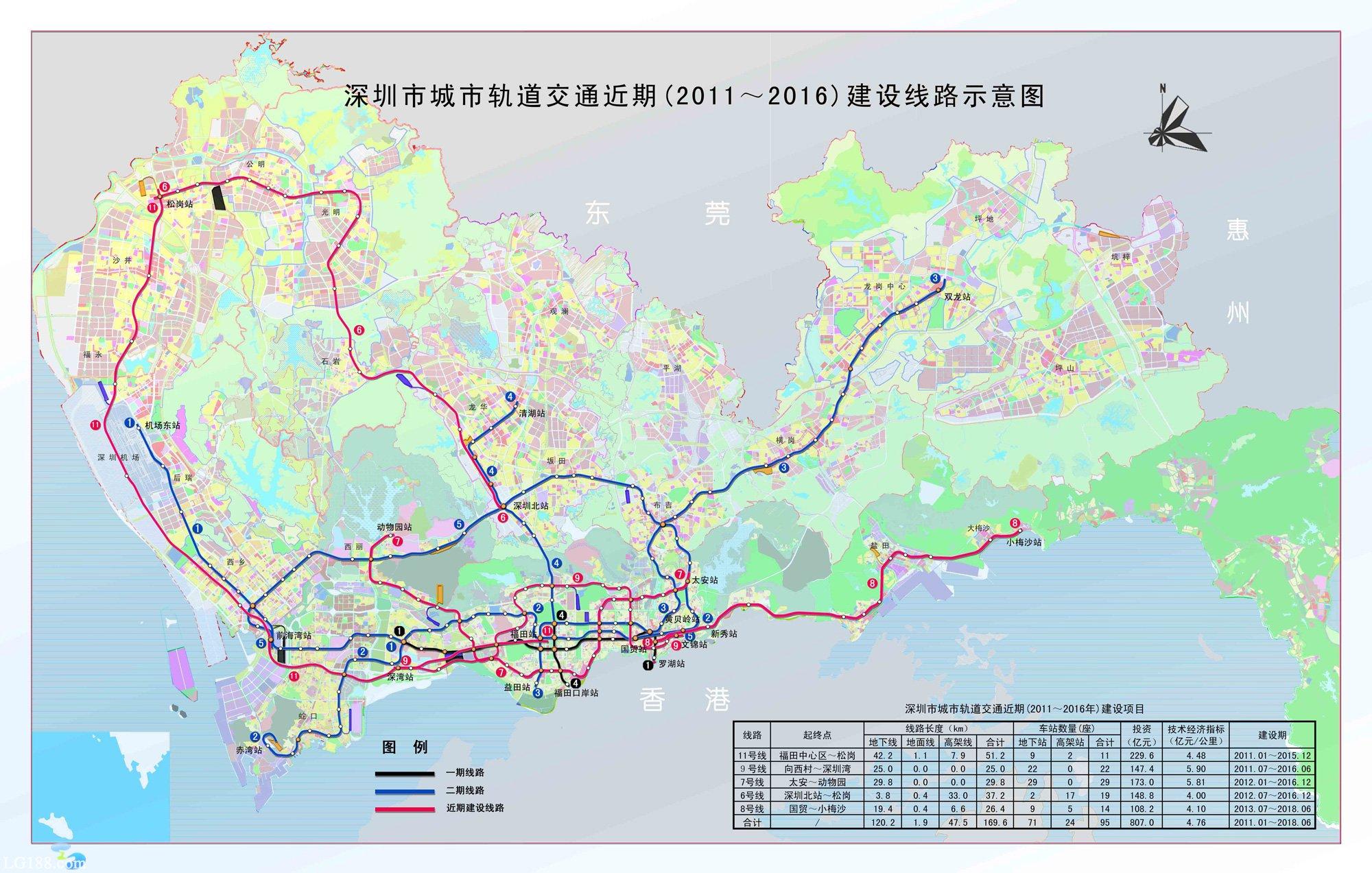 深圳城市轨道近期规划图 2011 2017