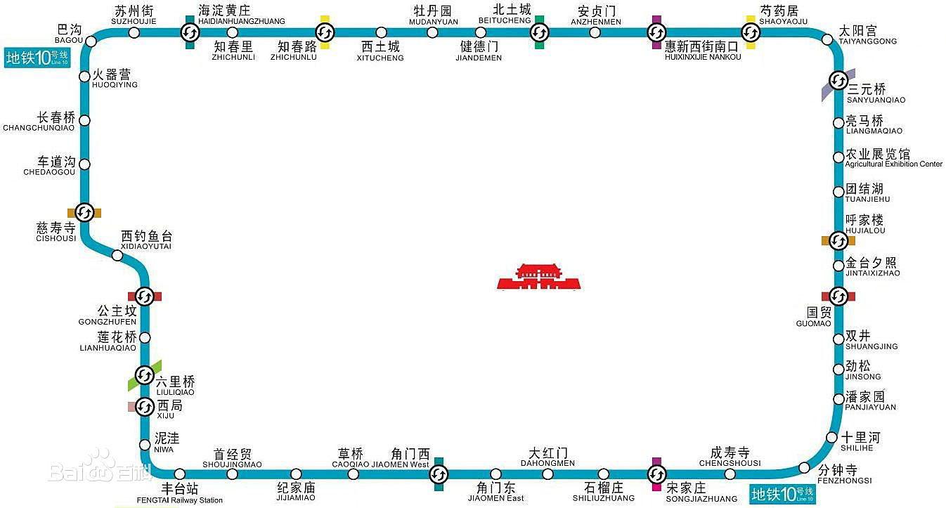 北京地铁十号线地图