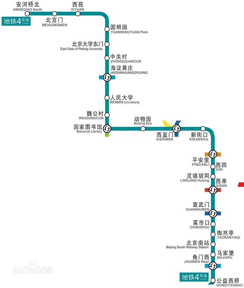 北京地铁4号线路图及换乘示意图_交通地图库_地图窝