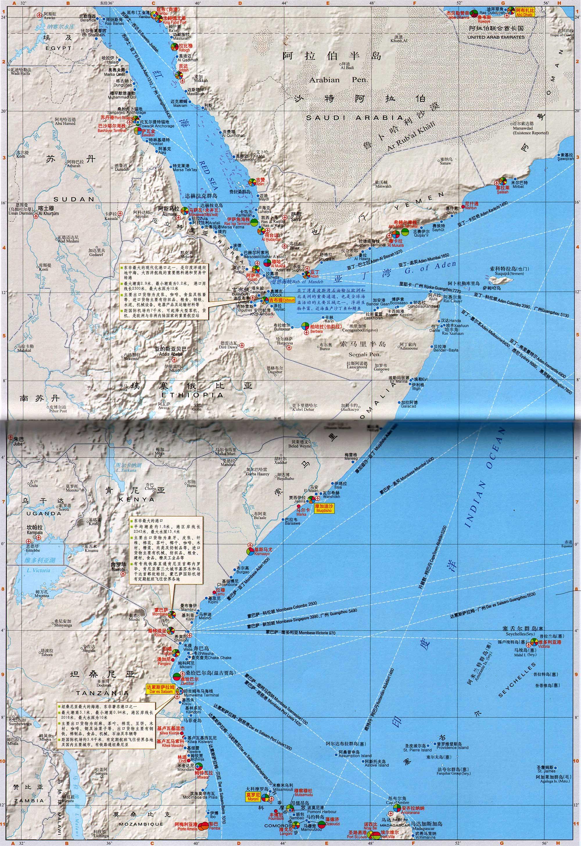 全球和中国有关的六大港口,你知道吗?
