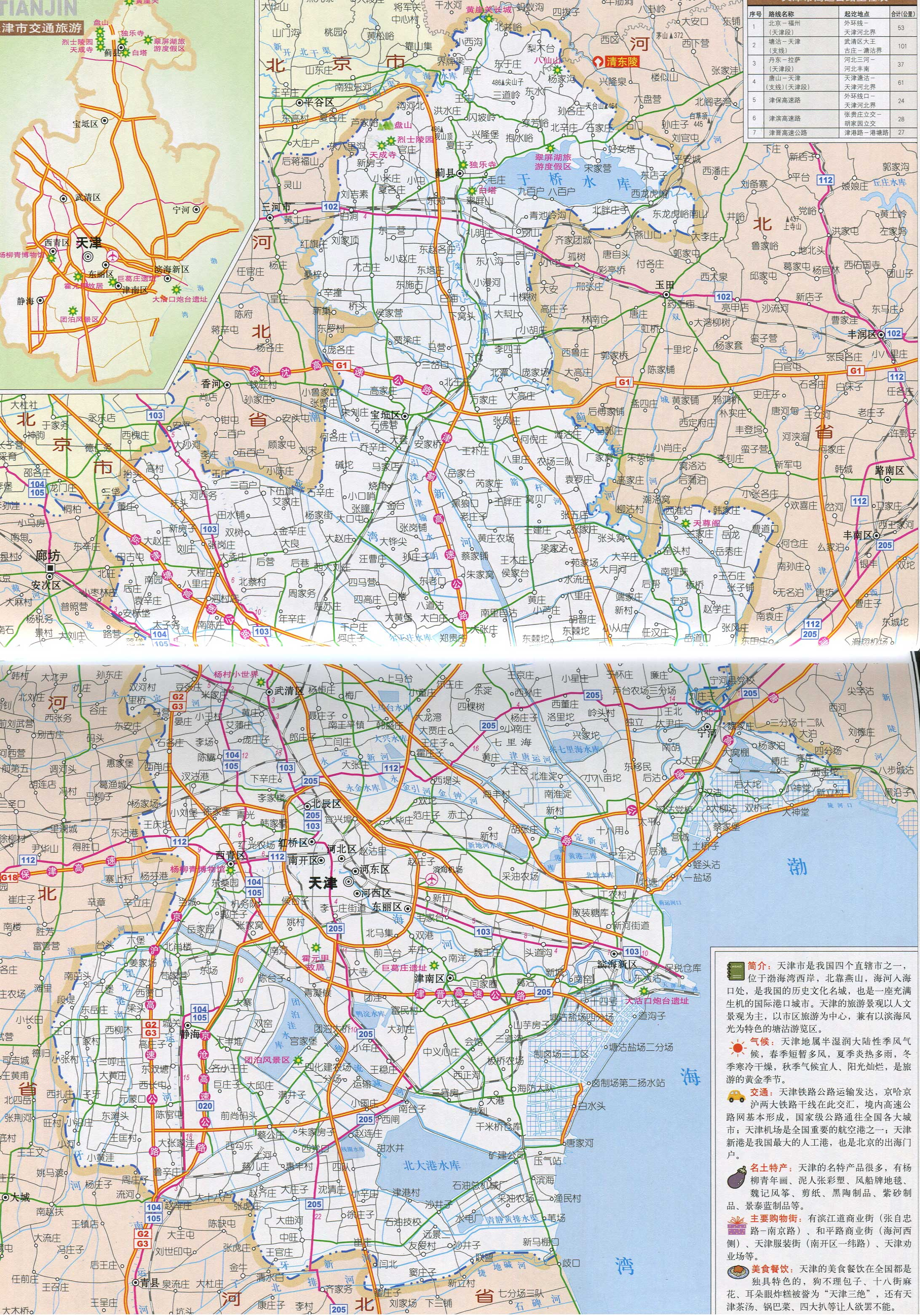 天津市旅游交通地图